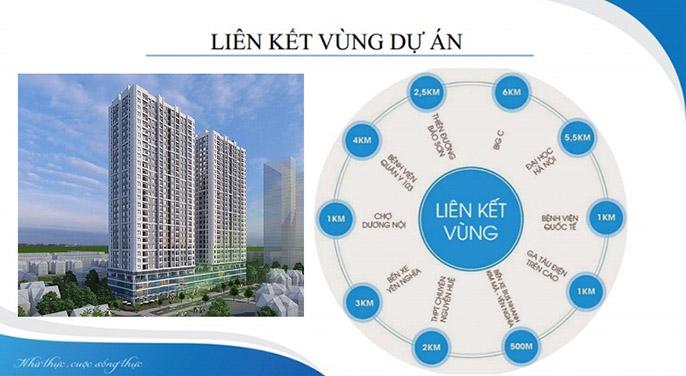 Kết nối giao thông chung cư ICID Complex Lên Trọng Tấn